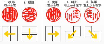 印鑑:認印の彫刻方法見本