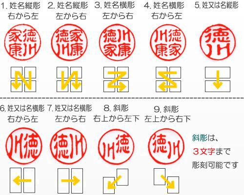 印鑑:銀行印の彫刻方法見本